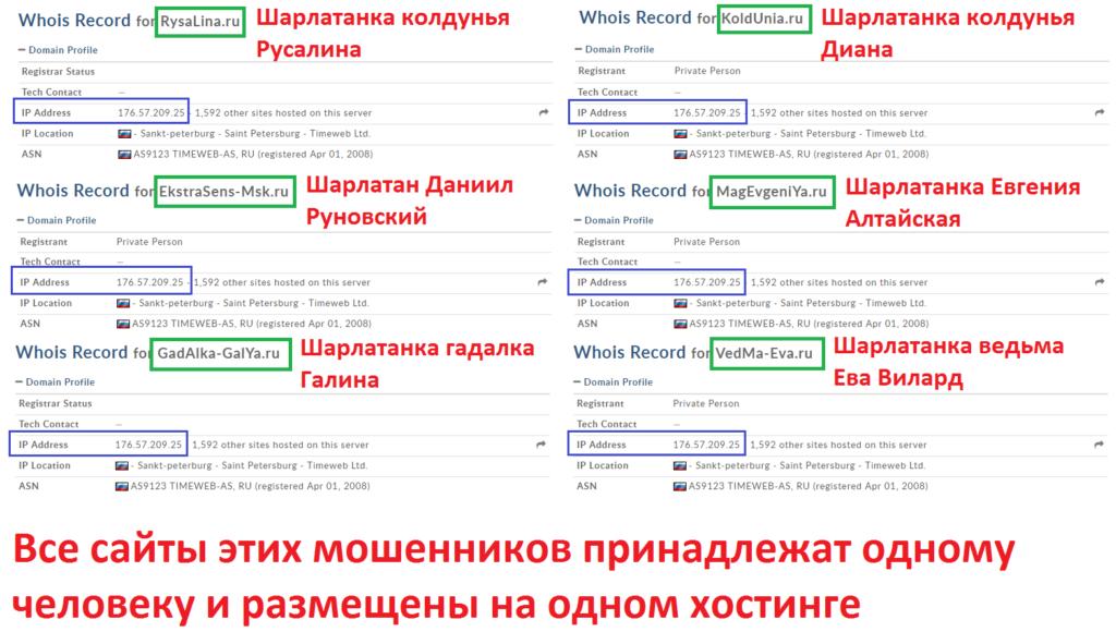 Ева Вилард, vedma-eva.ru